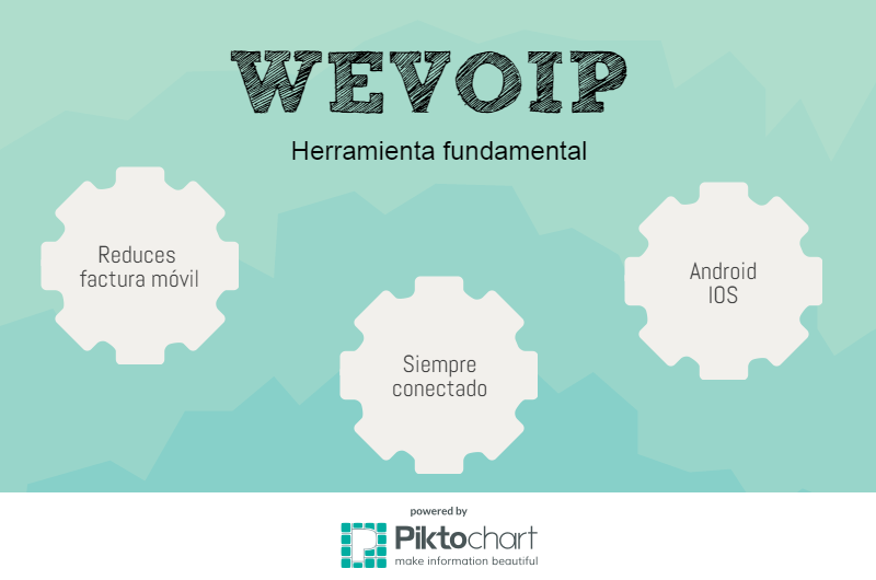 wevoip